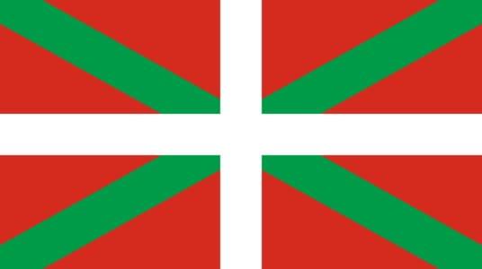 Agencia SEO Euskadi